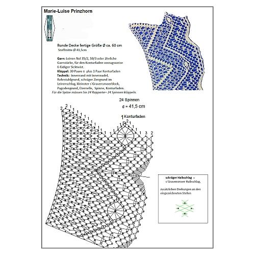Runde Decke s´Gravensmoer Halbschlag ~ Marie-Luise Prinzhorn, zum Klöppeln, Torchon, in der Klöppelwerkstatt erhältlich, Goldschild, Bockens, Aurifil