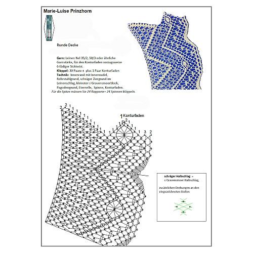 Klöppelbrief Anhäkelform Kreis d=12cm ~ Marie-Luise Prinzhorn Klöppelbrief, Klöppelwerkstatt, Lochranddeckchen